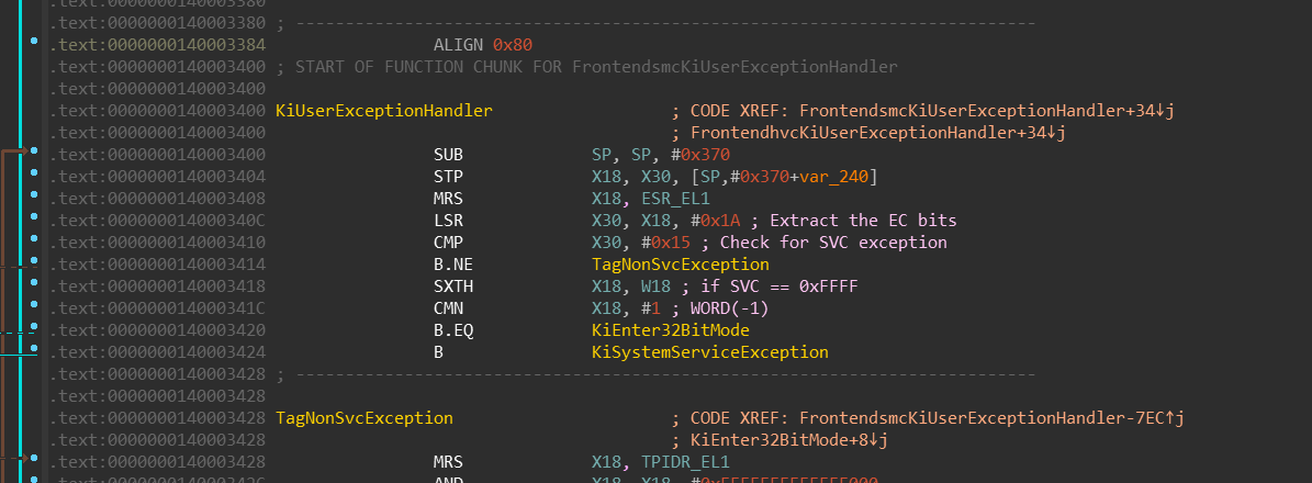 KiUserExceptionHandler (ARM64)