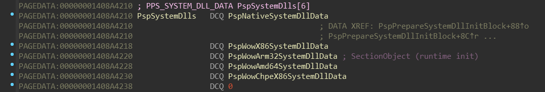 PspSystemDlls (ARM64)