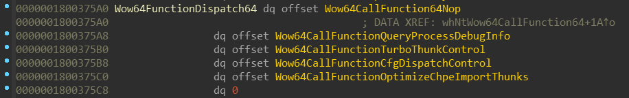 Wow64FunctionDispatch64 (x64)